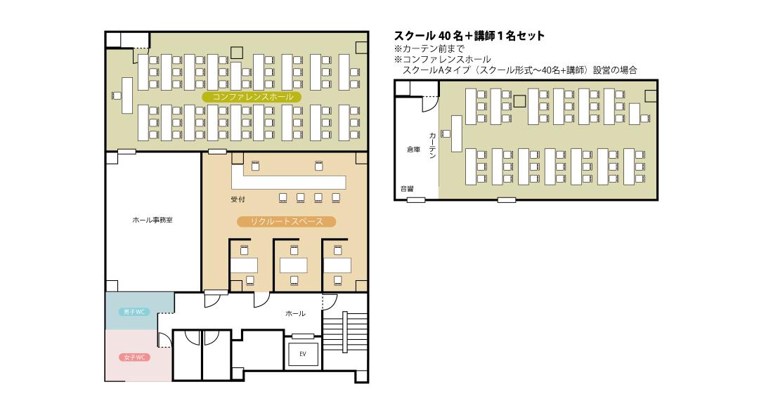 名古屋エリアの会場イメージ1